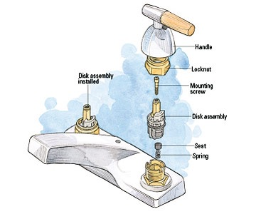 Faucet repair mississauga john the plumber - Delta bathroom sink faucet installation ...