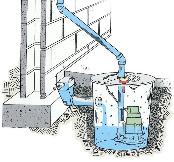 sump pump services Kingston