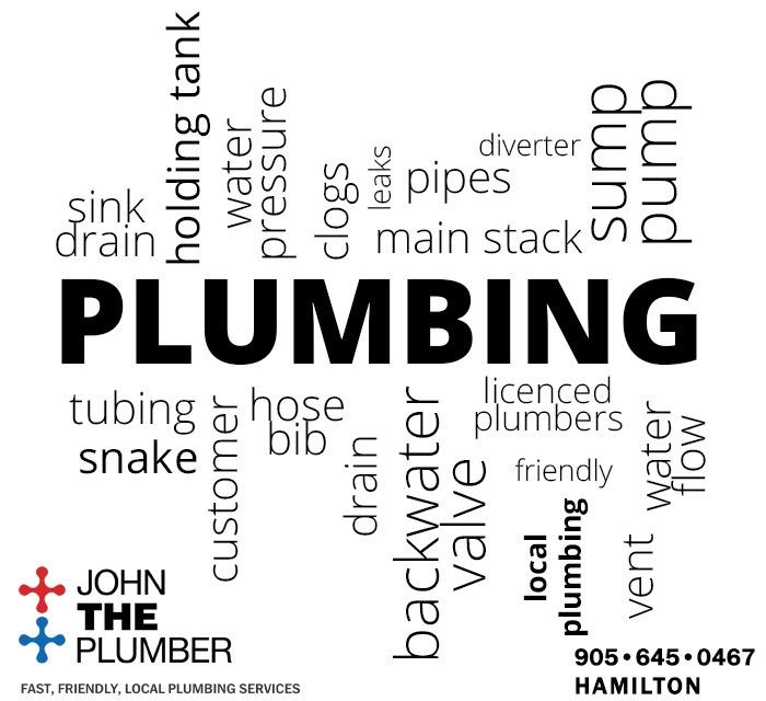 Plumbing Terms Hamilton