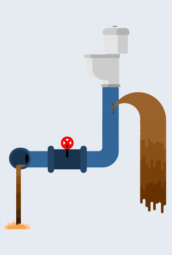 Sewer System Backup Services Ottawa